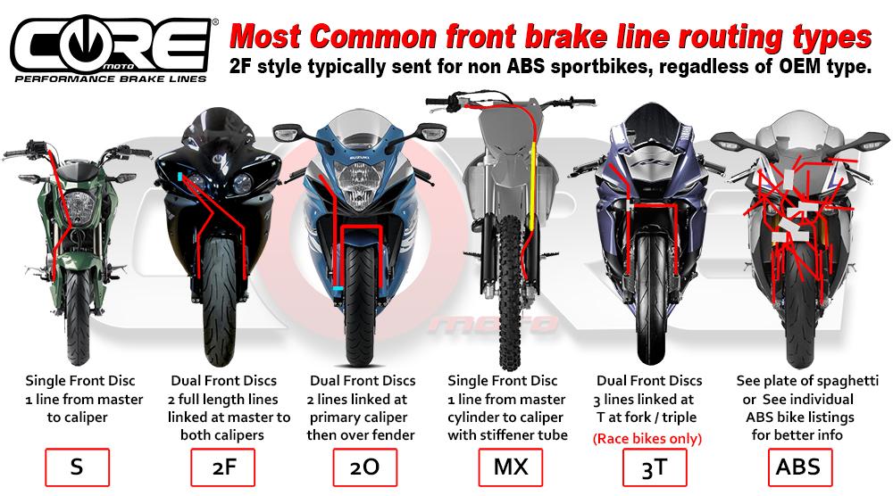 Kawasaki Brake Line Kit Front & Rear, Non ABS | Sport Bike Powder