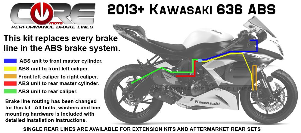 stainless steel braided brake lines kawasaki zx636 rh coremoto com