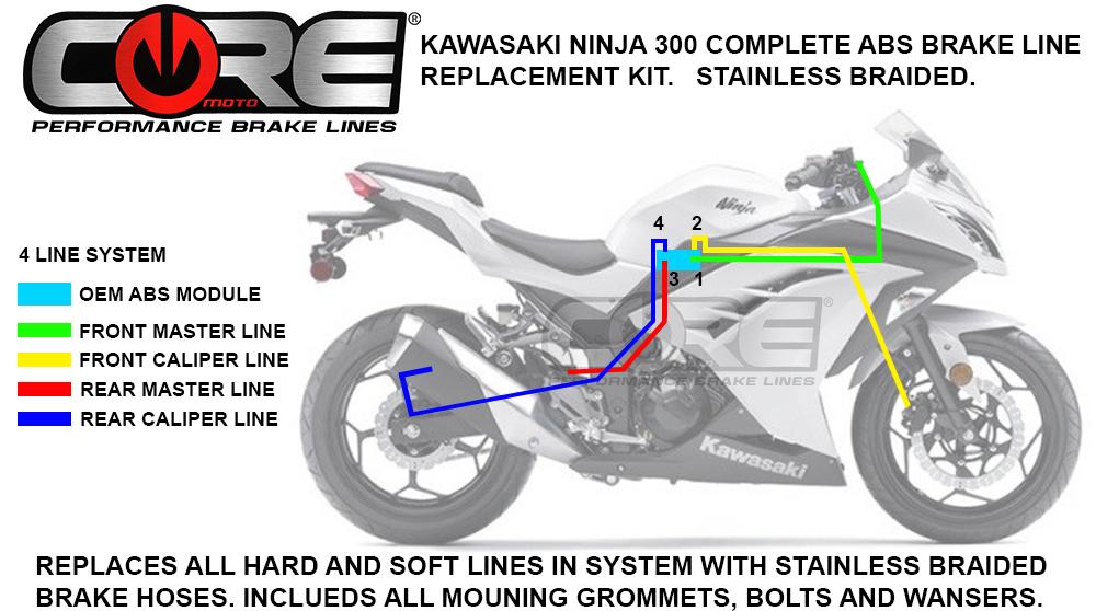 Black w//Black Banjos and Bolts Kawasaki Ninja 300 Non-ABS Venhill KAW-3003R 2013-2016 Rear Braided Stainless Steel Brake Line